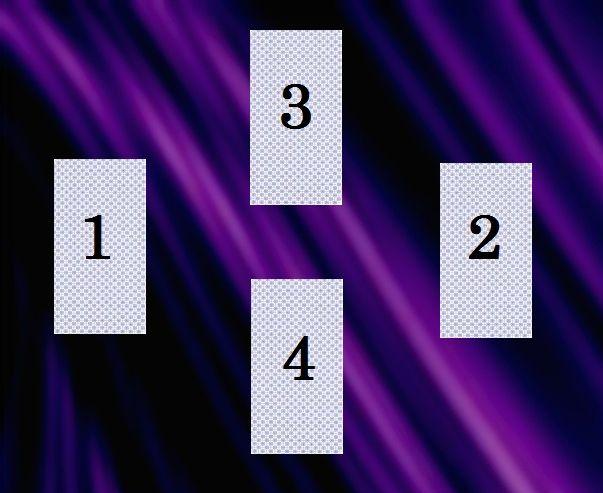 Le tirage en croix à 4 cartes