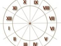 Que sont les maisons astrologiques ?