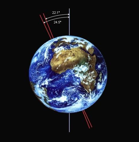 Au fil des siècles la Terre bouge sur son axe
