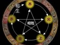 Les cinq éléments astrologiques chinois
