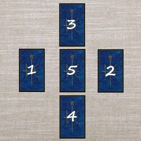 Carte Oracle De La Triade.Tirage Traditionnel Ou Tirage De La Triade Oracle De La