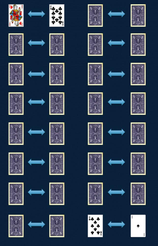 Signification d un jeu de 32 cartes cartomancie - Tirage des 32 cartes en coupe ...