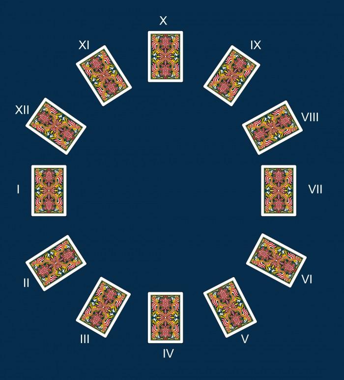 Le tirage astrologique 12 lames oracle belline - Tirage des 32 cartes en coupe ...