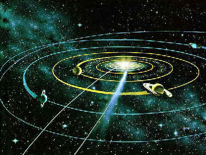 Avec l'ordre des planètes et les heures magiques calculez vos heures planétaires