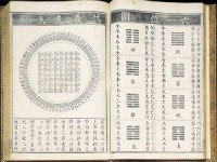 L'analyse des tirages du Yi Jing