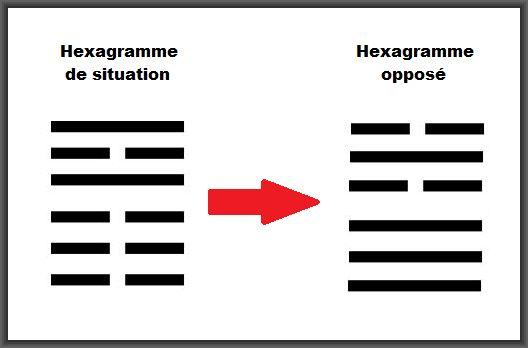hexagramme opposé