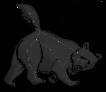 La constellation de l'Ourse se trouvait sur le méridien du solstice d'été